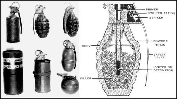 شااامل : الرمانات (القنابل اليدويه) Grenades
